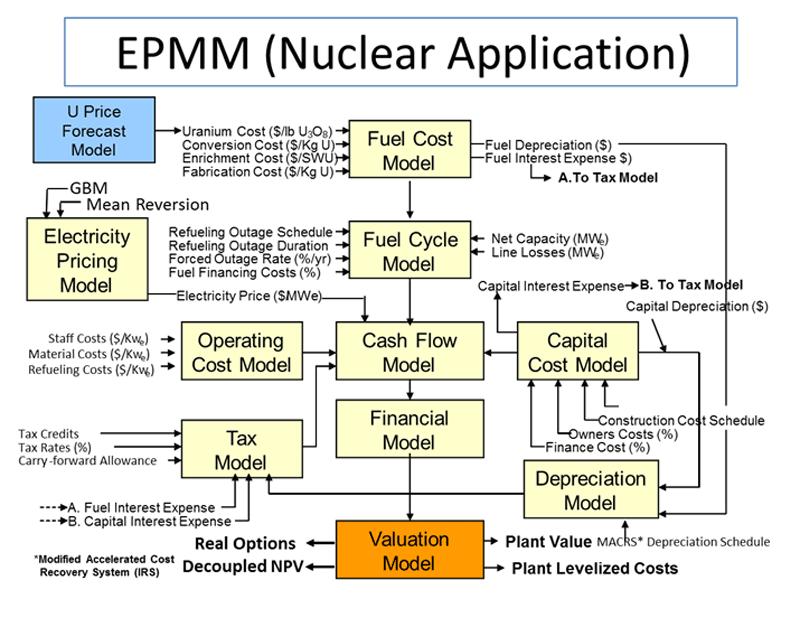 EPMM2_b